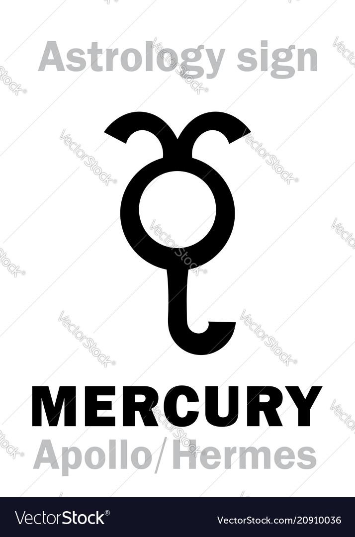 Astrology planet mercury