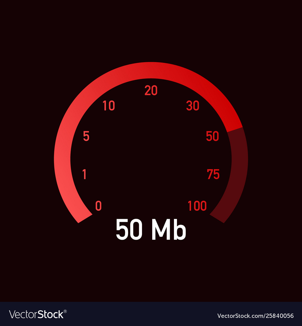 Speed test speedometer internet speed 50 mb