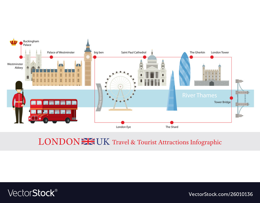 London england tourist attractions infographic