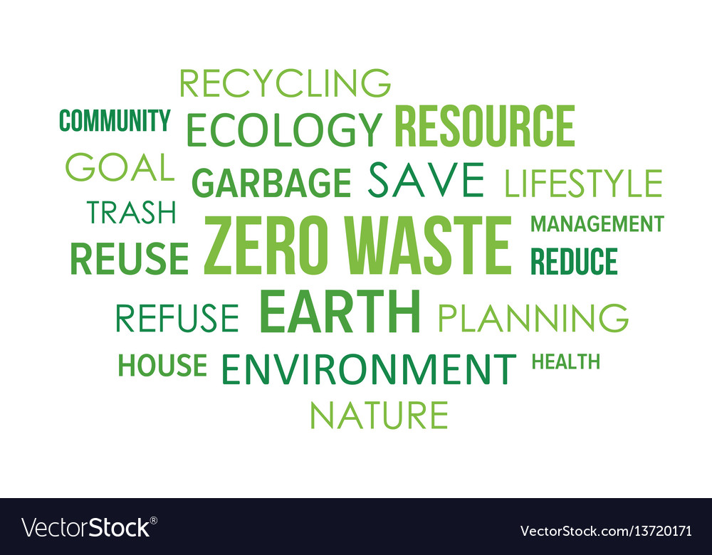 Zero waste community tag cloud word collage
