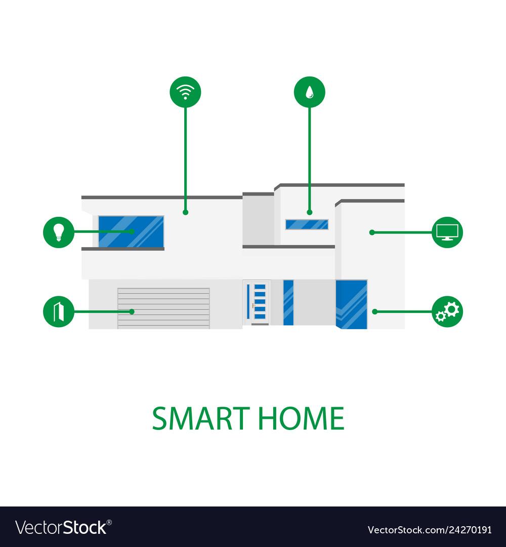 Mobile phone smart home house app application