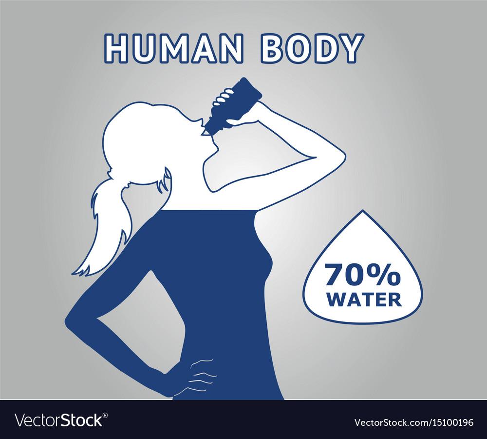 Human body water