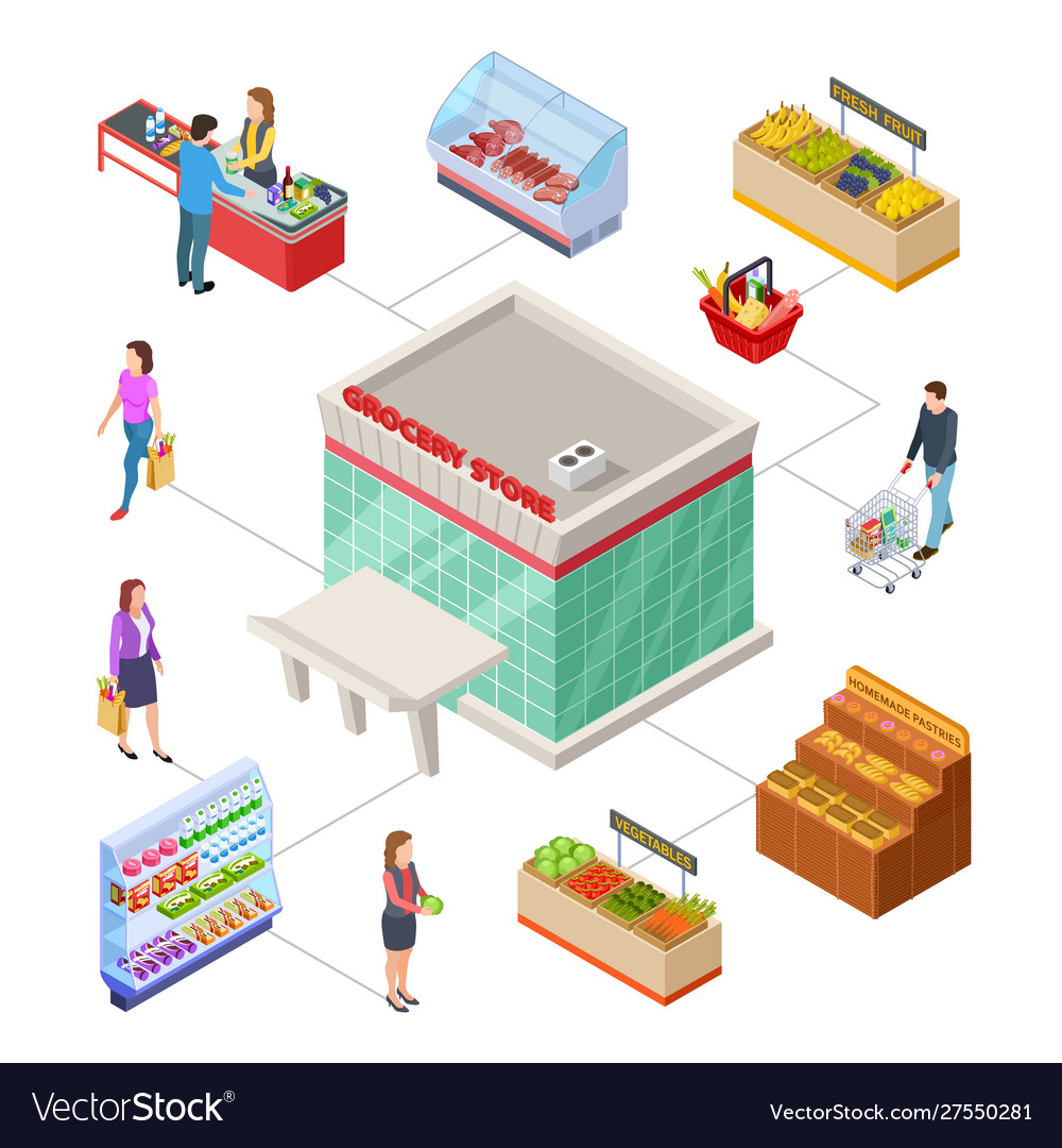 Grocery store concept isometric market