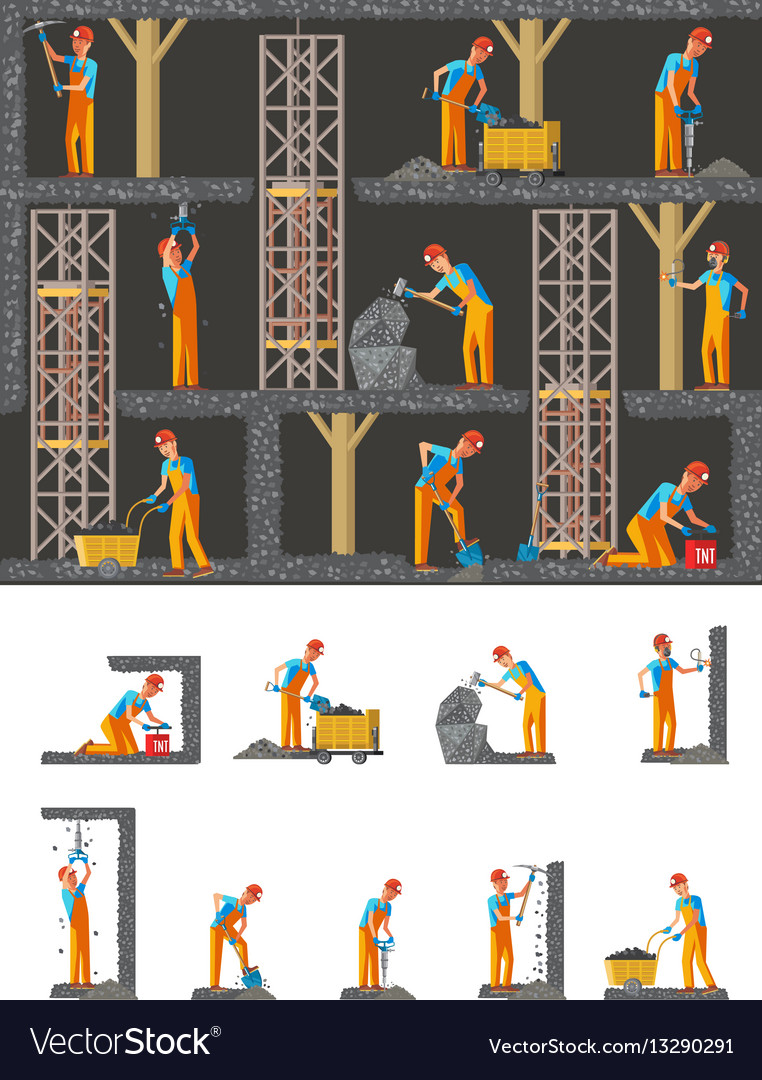 Mining industry flat composition