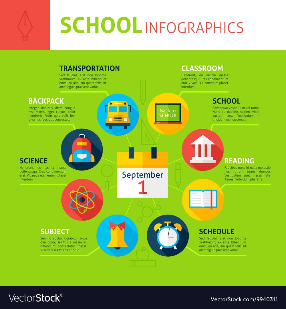 School Concept Infographics vector image