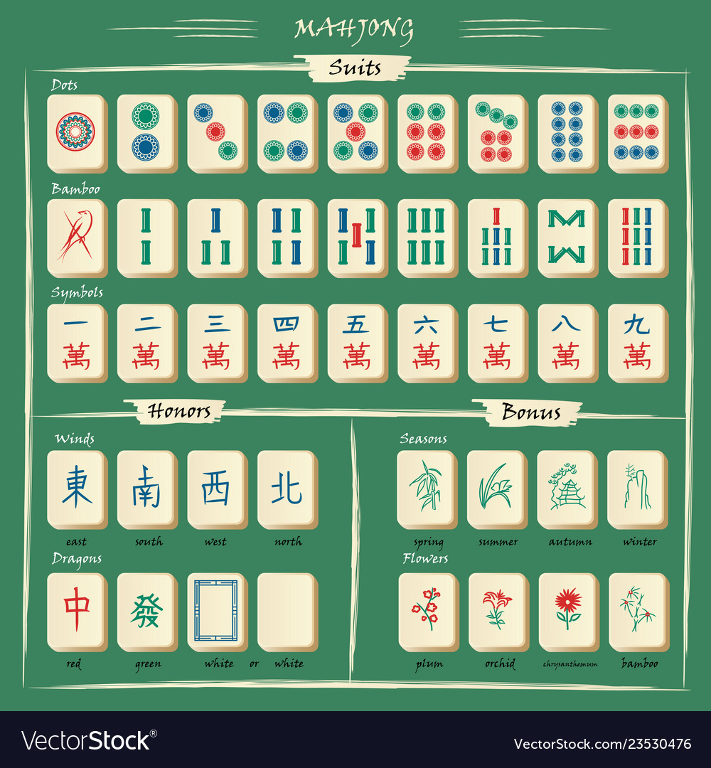 Complete mahjong set with symbols explanations