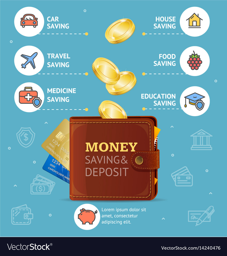 Money saving and deposit concept with wallet vector image