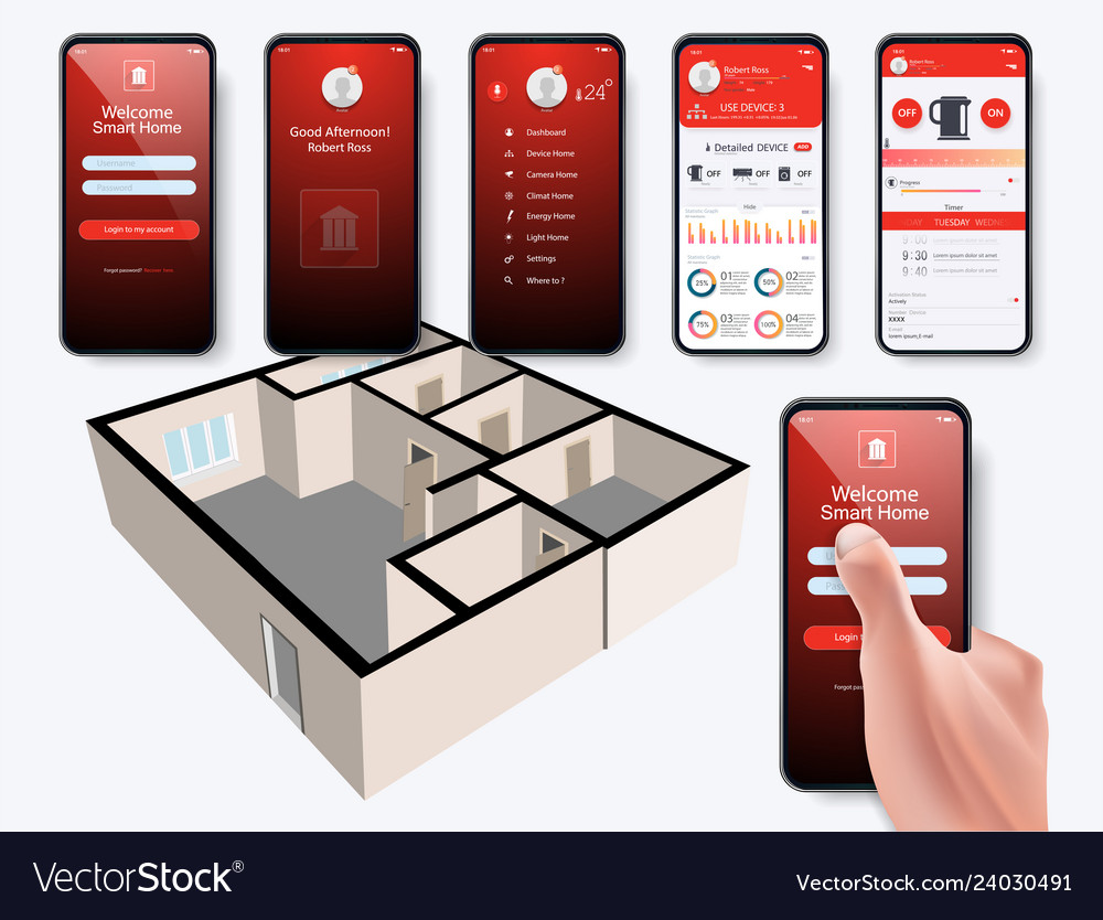 Mobile phone controls smart home