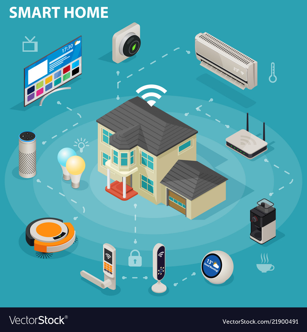 Smart home iot internet of things control comfort