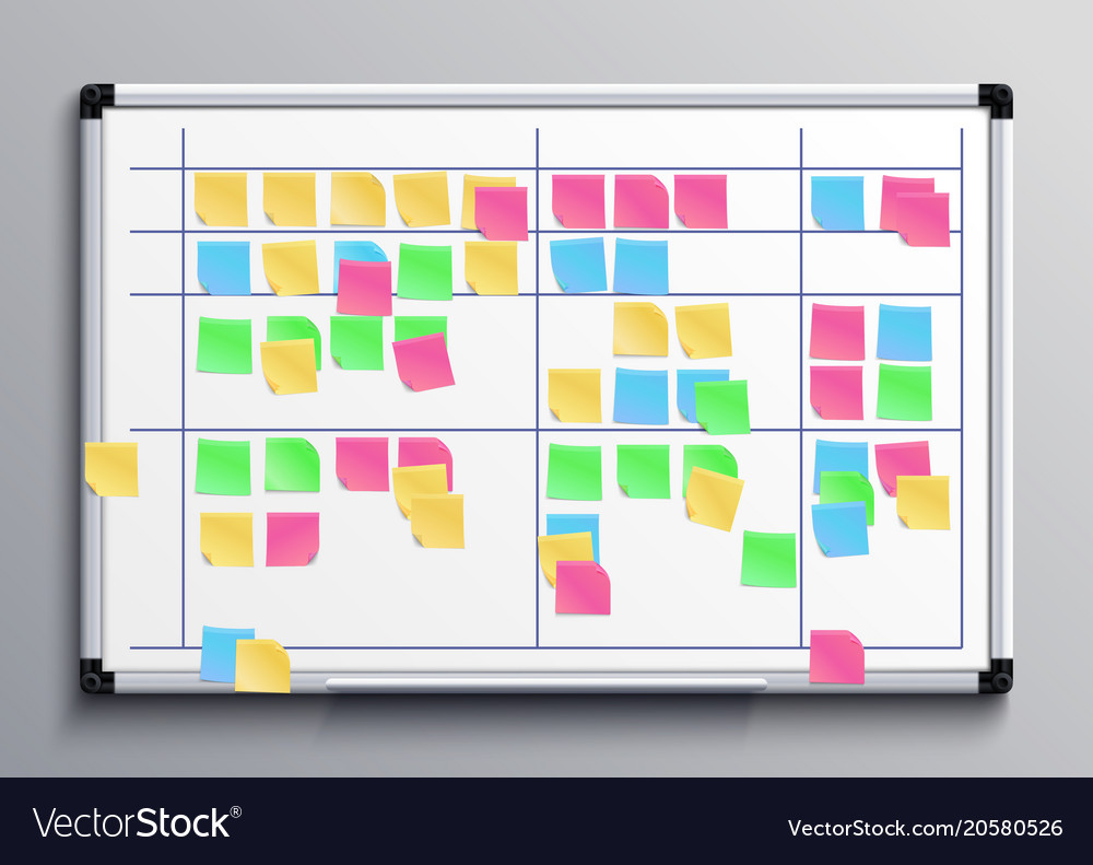 Meeting white board with color stickers scrum