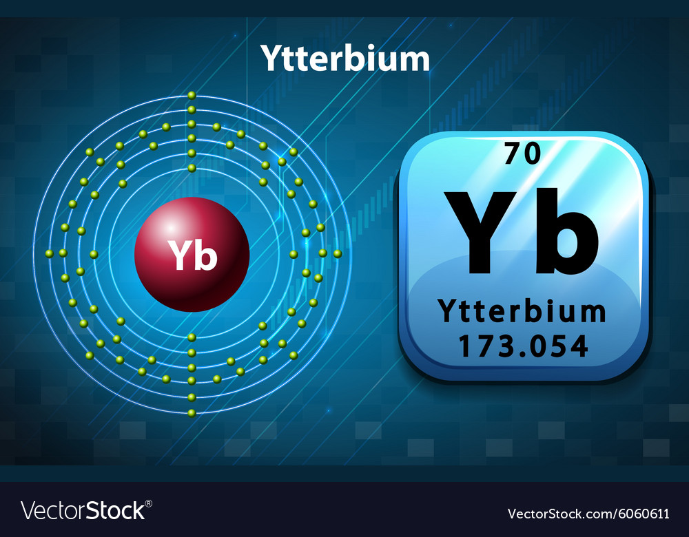 Diagram Of Ytterbium Atom - Car Wiring Diagrams Explained •
