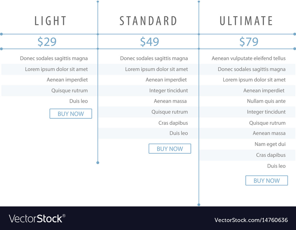 Price List Template | Minimalistic Modern Price List Template For The Vector Image