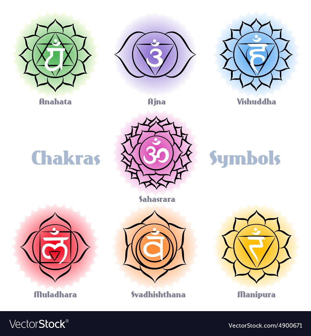 Chakras symbols set