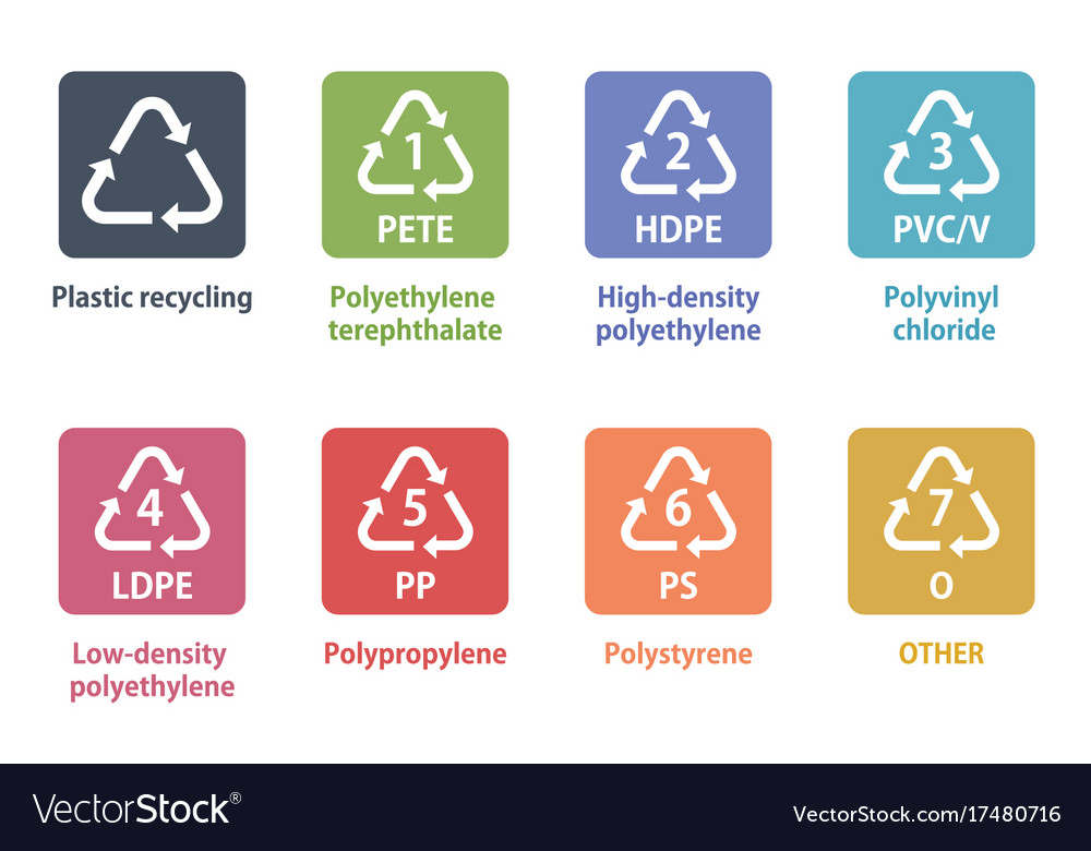Plastic Recycling Symbol Royalty Free Vector Image