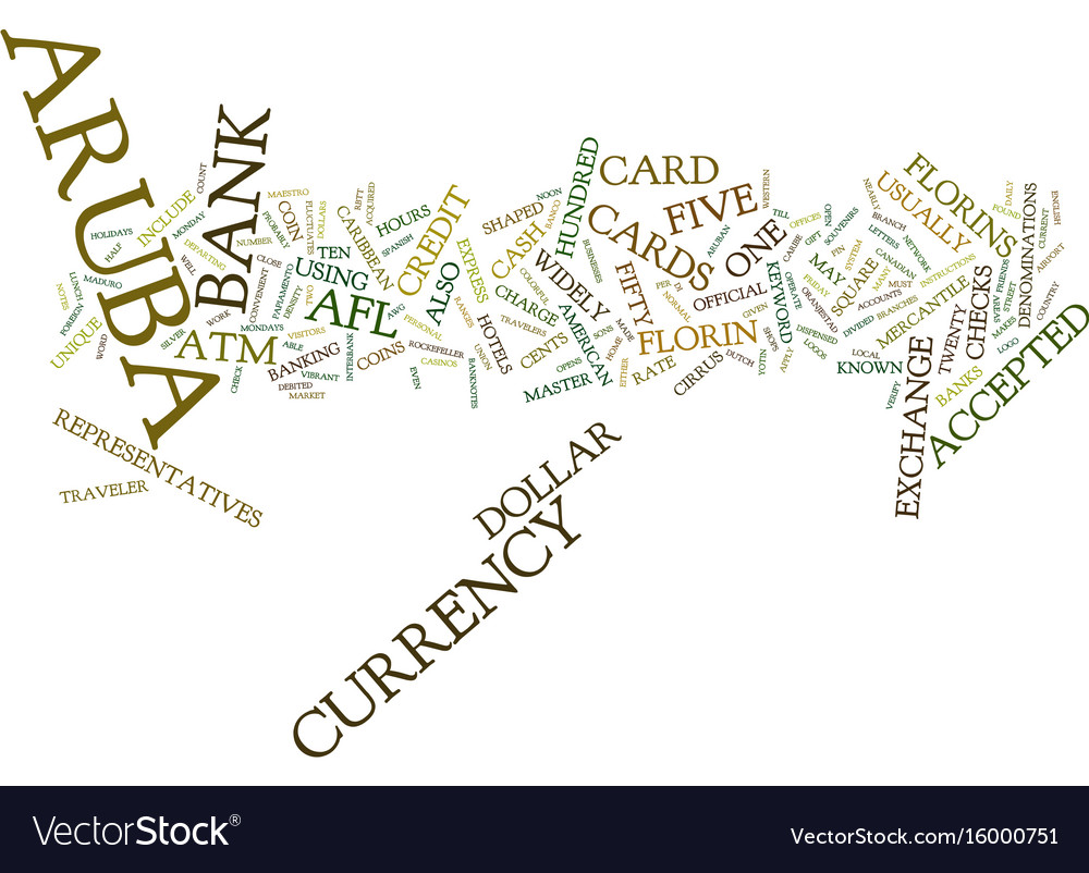 Aruba currency text background word cloud concept