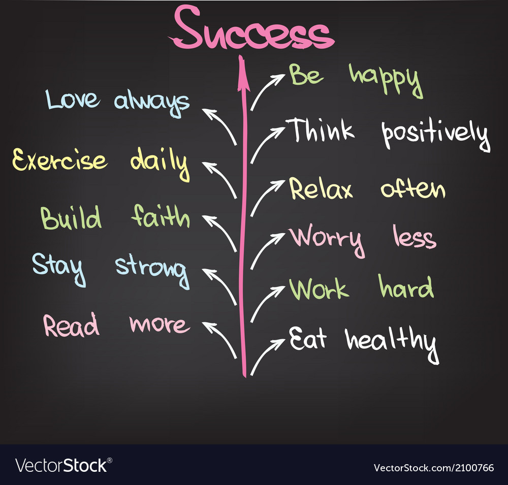 Motivation And Success Royalty Free Vector Image