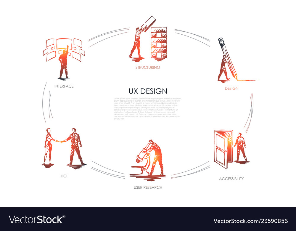 Ux design structuring user research user