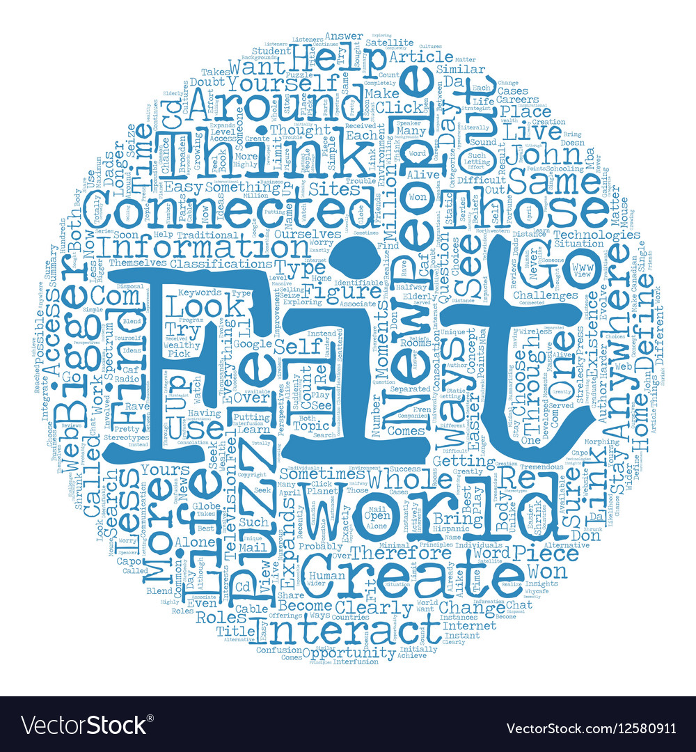 How to Fit in Anywhere text background wordcloud