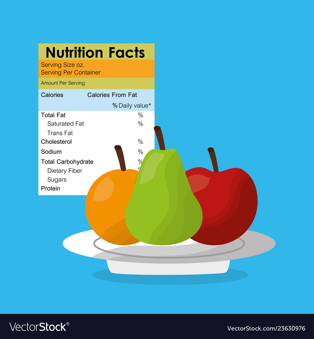 Apple Pear And Orange Healthy Food Nutrition Facts