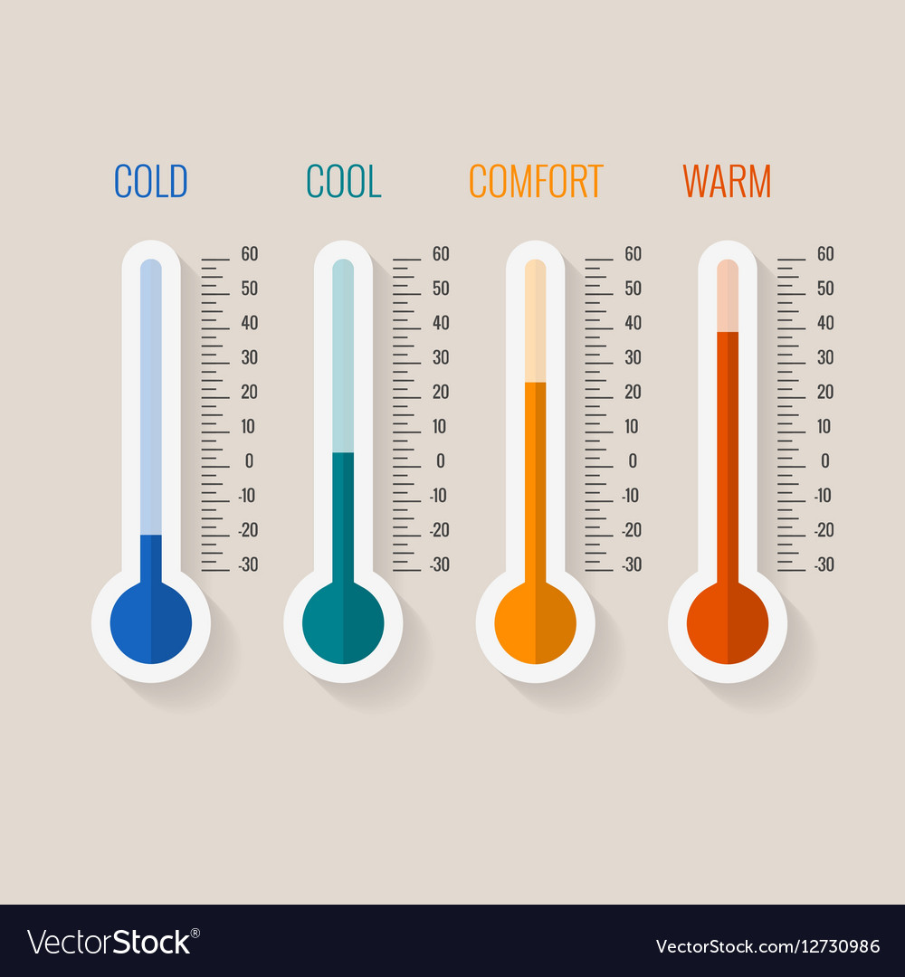 Temperature measurement from cold to hot