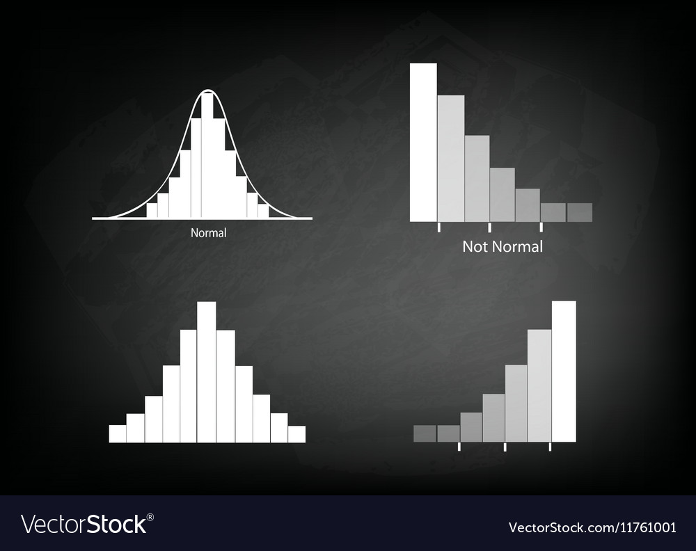 Normal and Not Normal Distribution Curve vector image