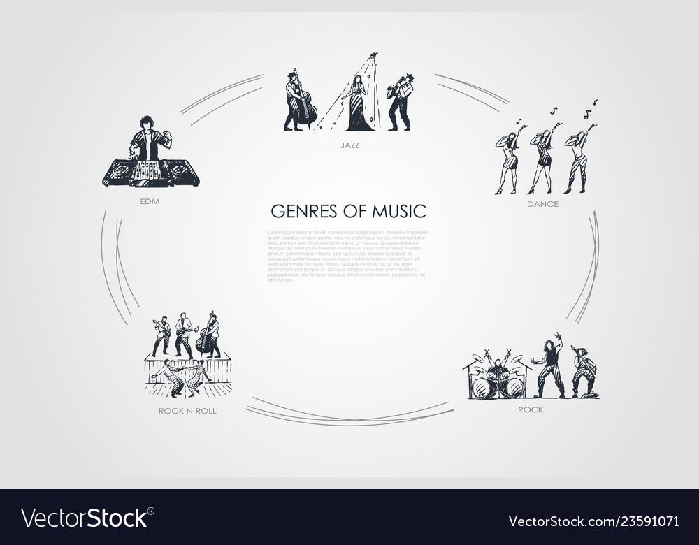 Genres music - jazz dance rock edm rock n