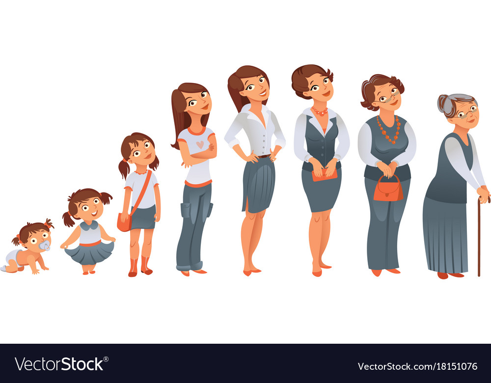 Generations woman stages of development vector image