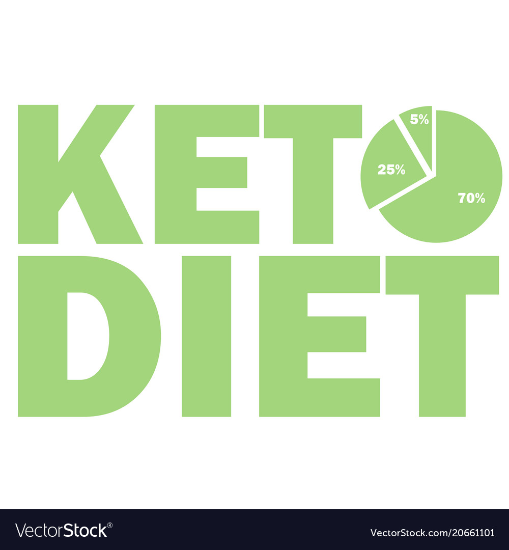 Ketogenic diet macros diagram low carbs high
