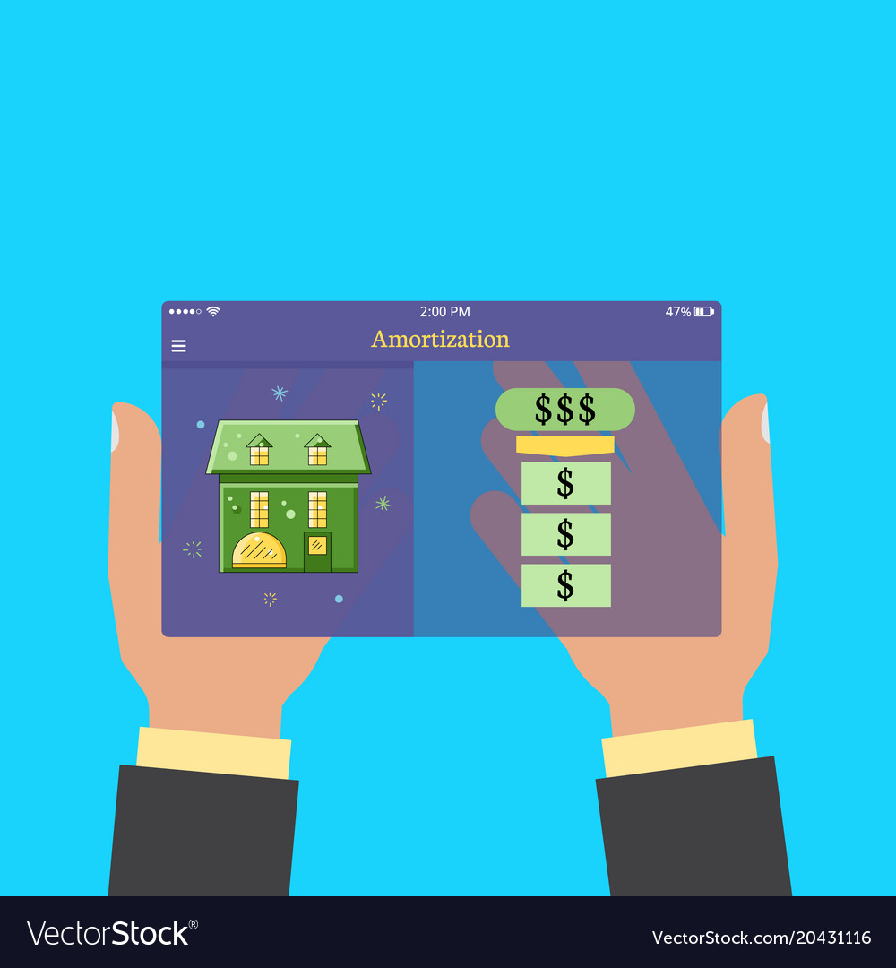 Amortization when buying a house or car