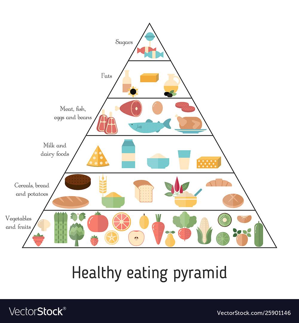 Good weight loss menu plan