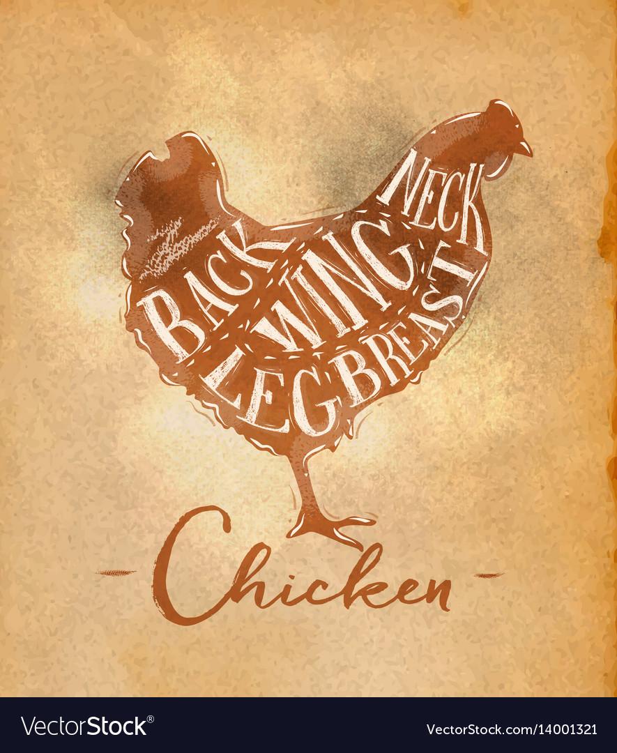 Chicken cutting scheme craft