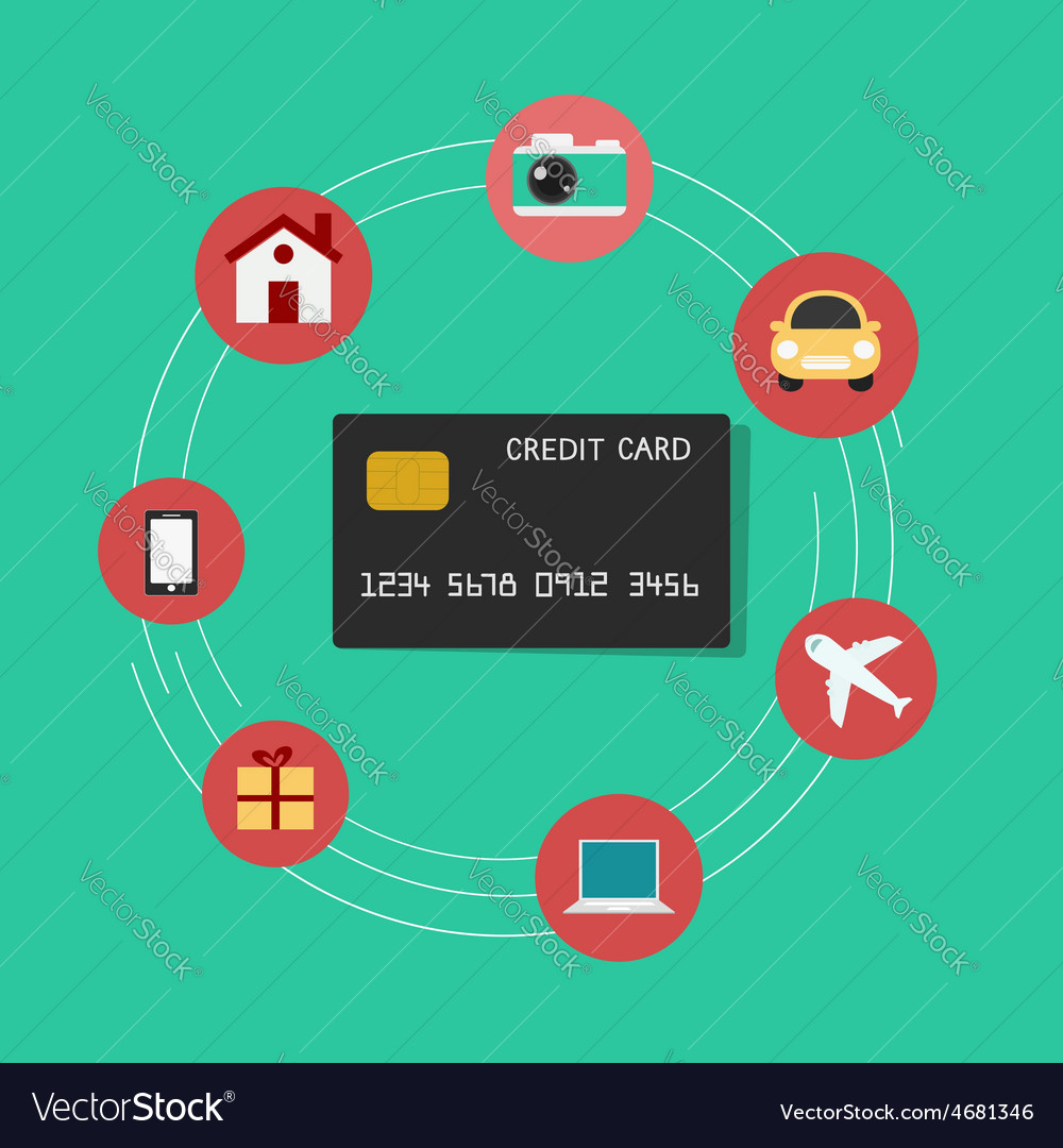 Set icons shopping Credit card concept