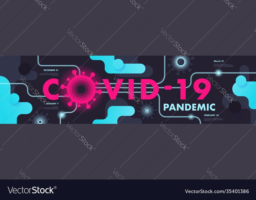 2-11-20 virus