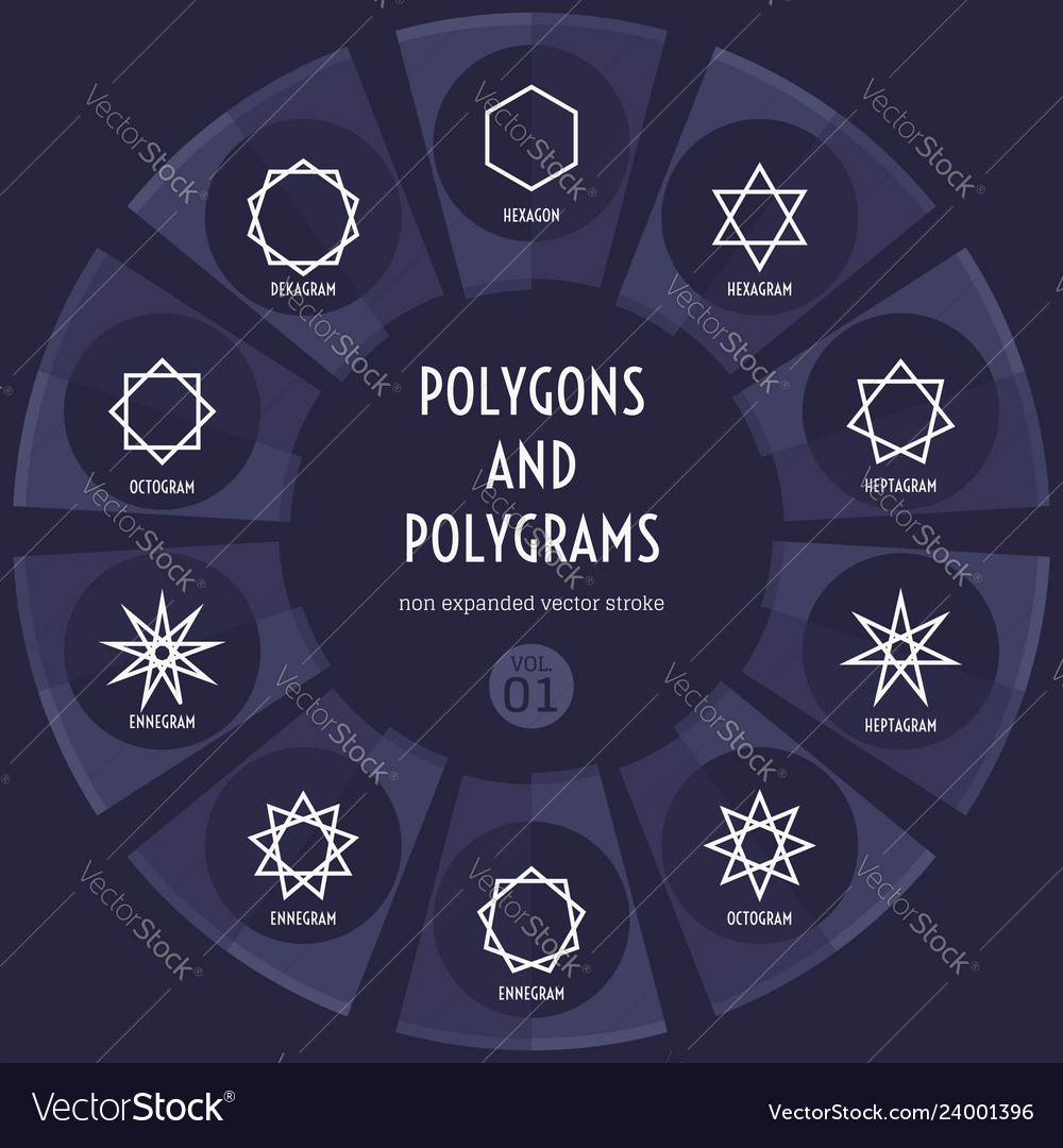 Set of polygons and polygrams non expanded stroke