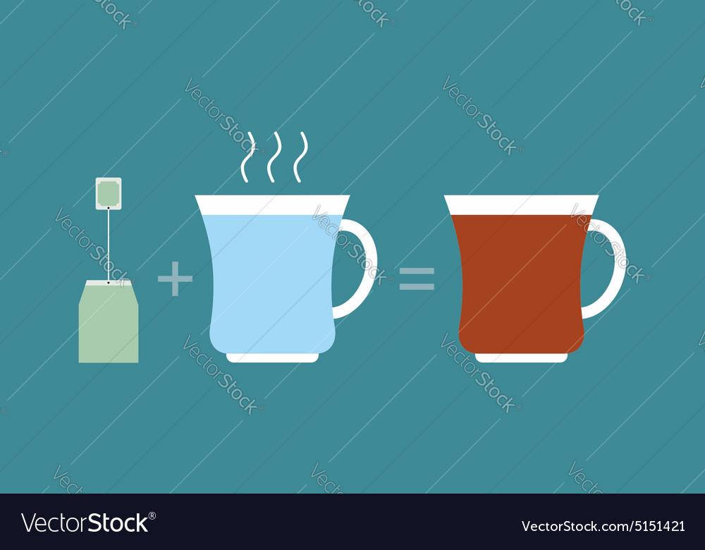 Instruction tea Tea bag plus hot water Brew in a