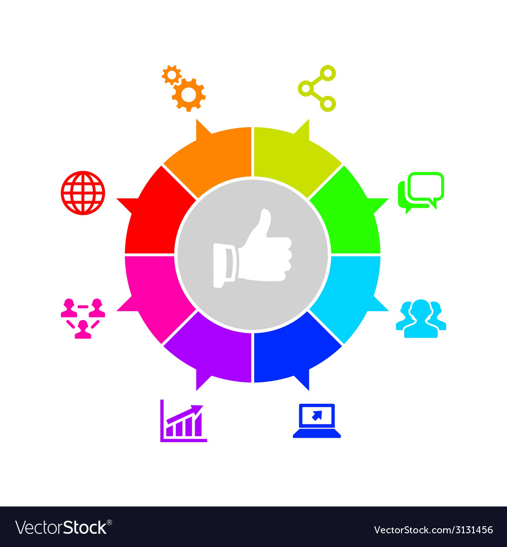 Modern Ring Diagram with Seo Icons Set vector image
