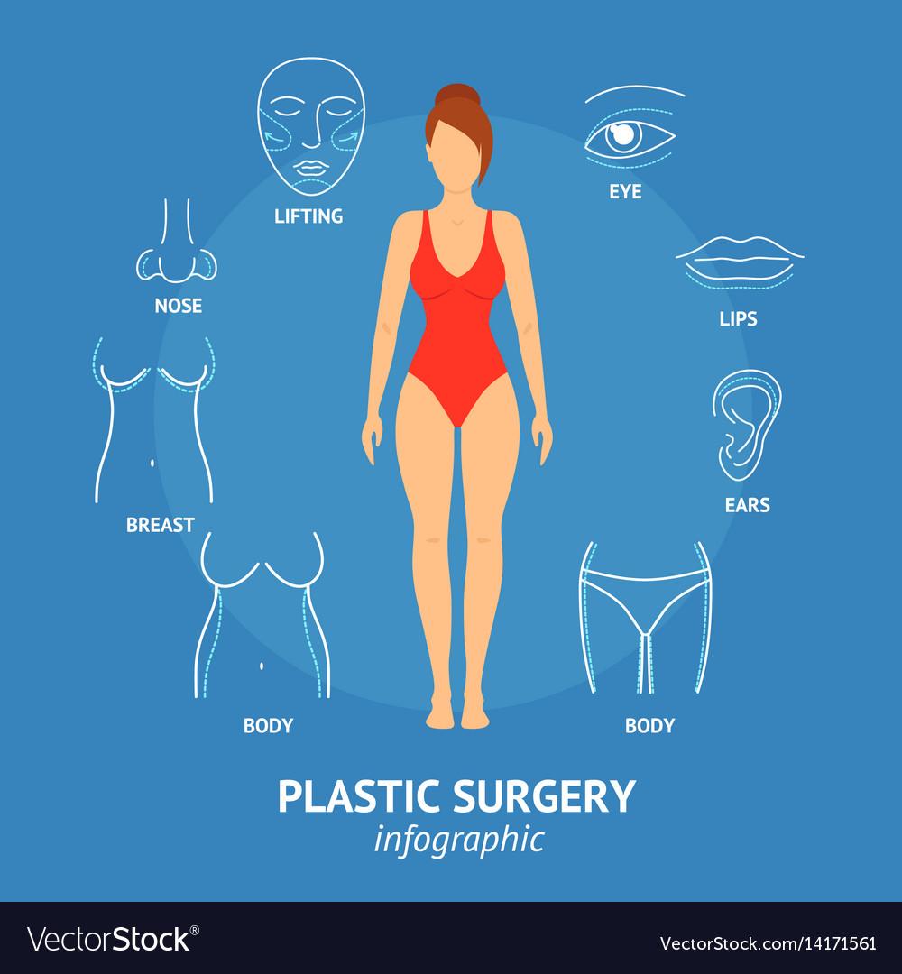 Dr. Trussler Facial Cosmetic Surgeon