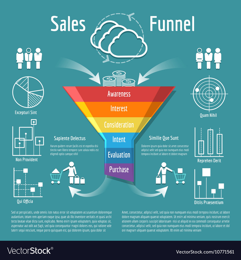 Sales funnel vector image