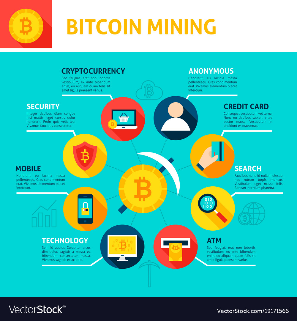 ai cryptocurrency mining