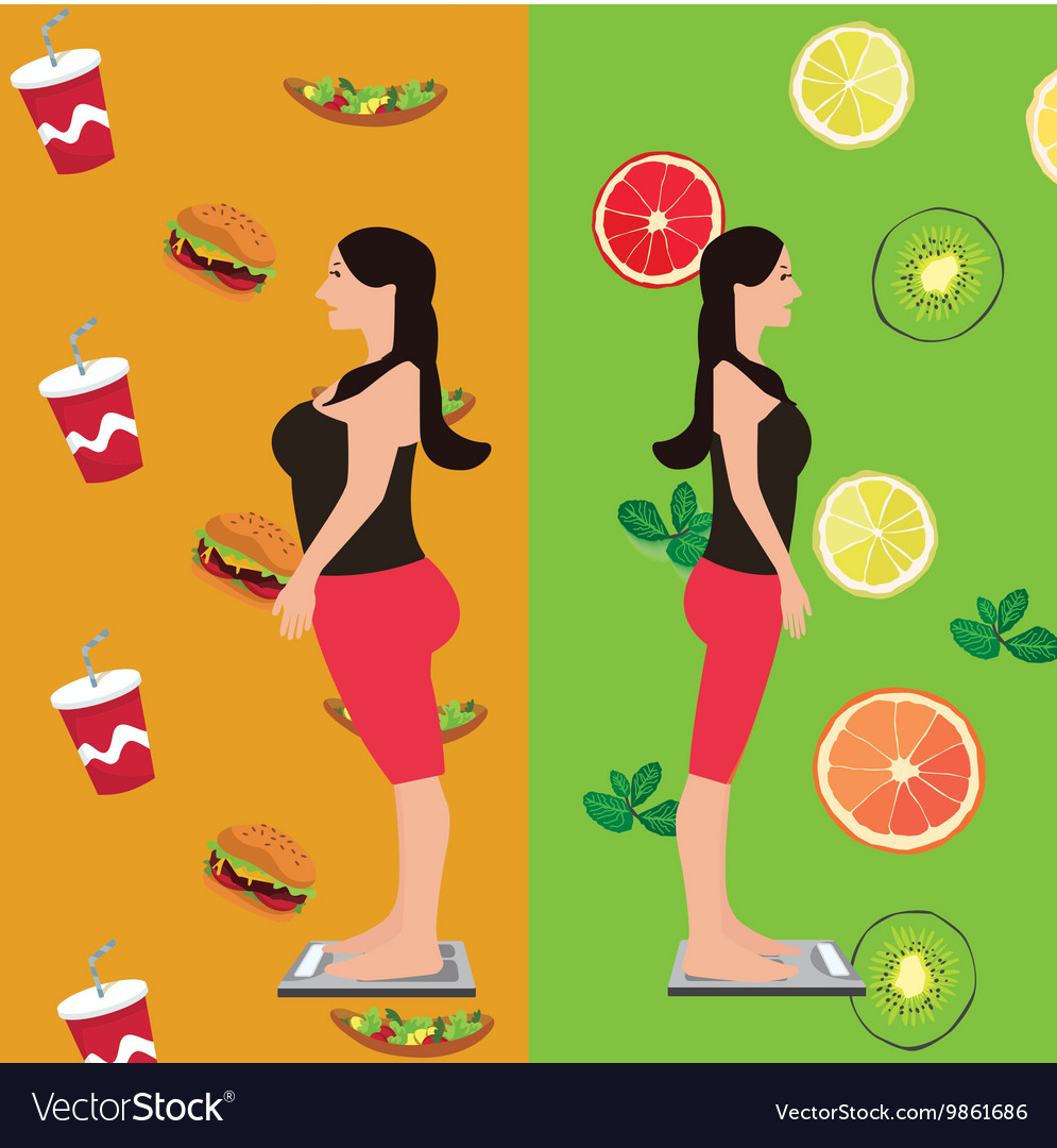 Girl before and after diet change food from