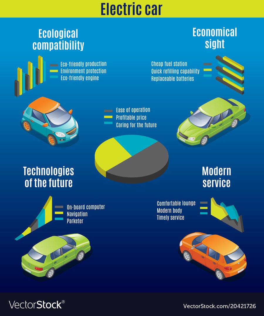Isometric eco cars infographic template