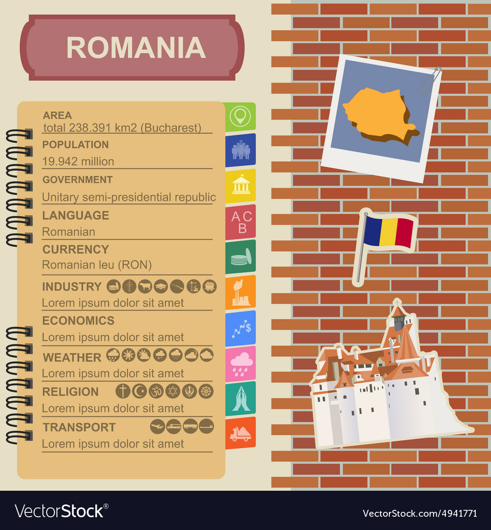 Romania infographics statistical data sights