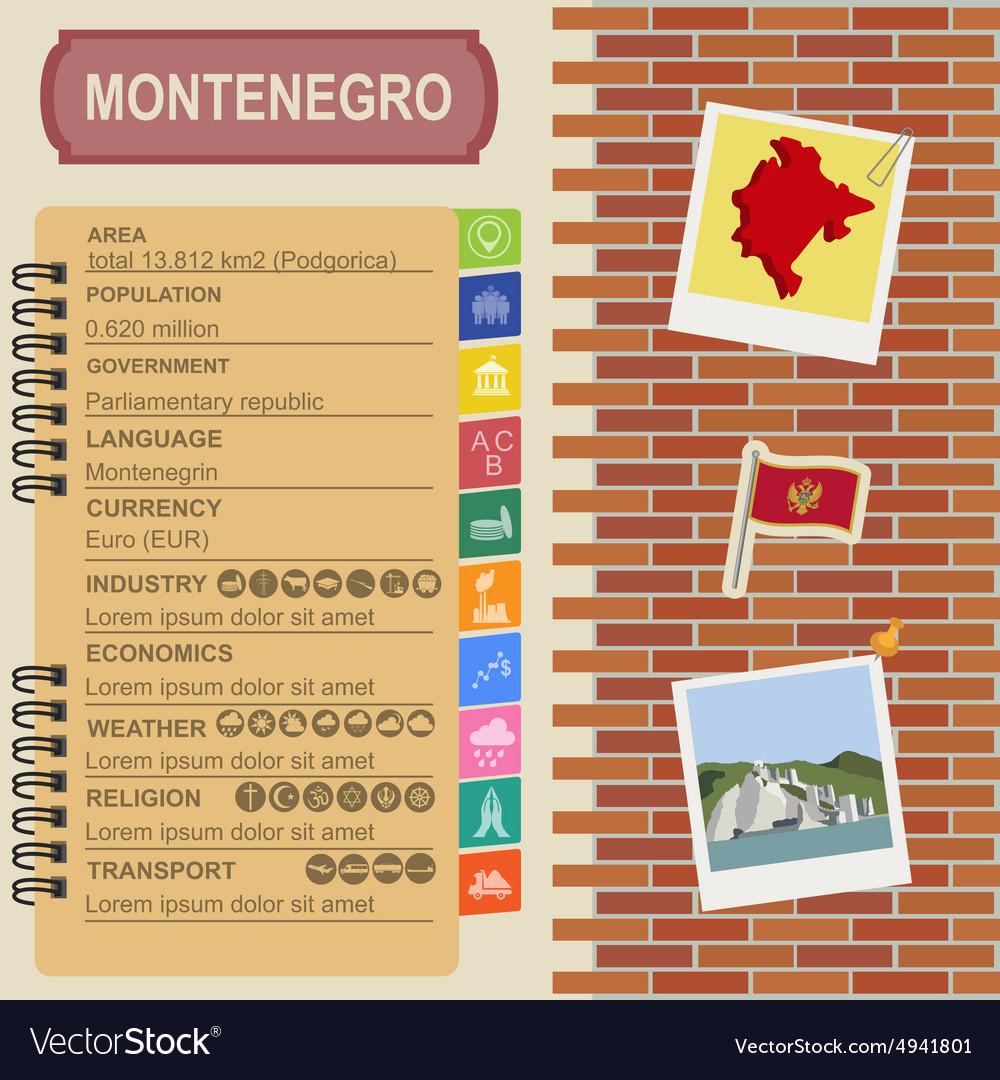 Montenegro infographics statistical data sights