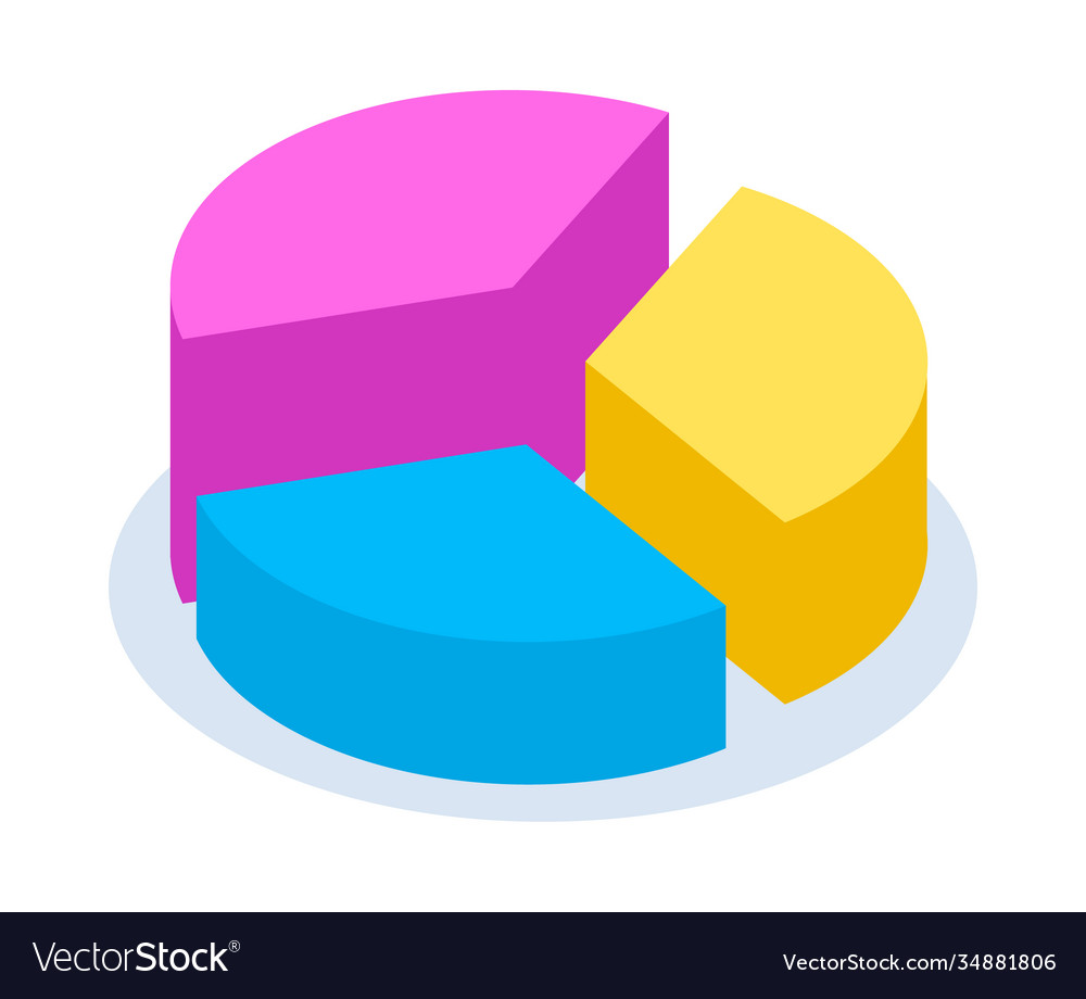 Colorful pie chart for