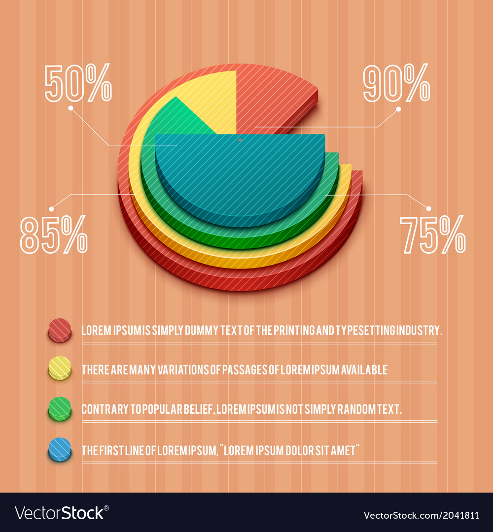 Business pie chart