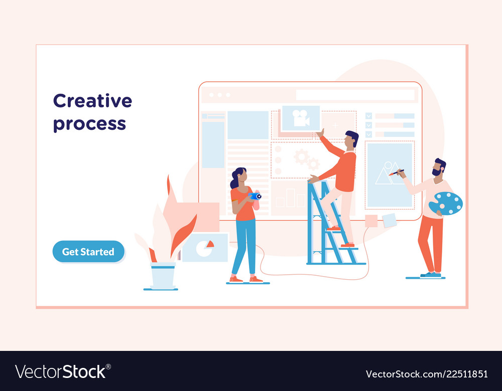 Landing page template of creative processthe