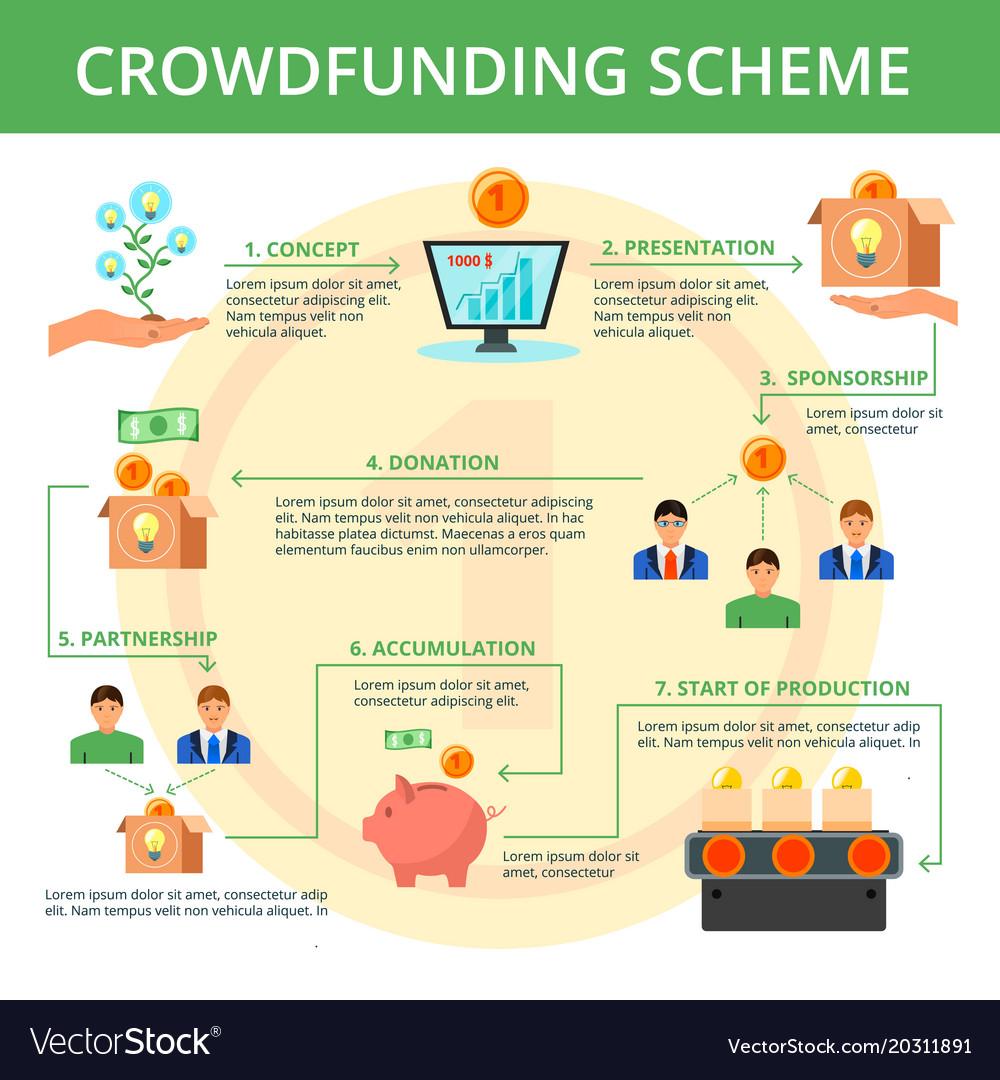 Crowdfunding flat flowchart scheme poster