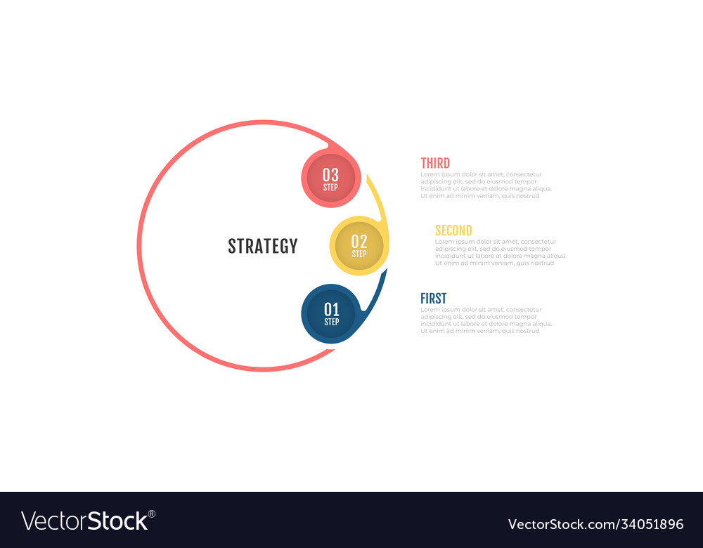 Business infographic strategy design with 3 option