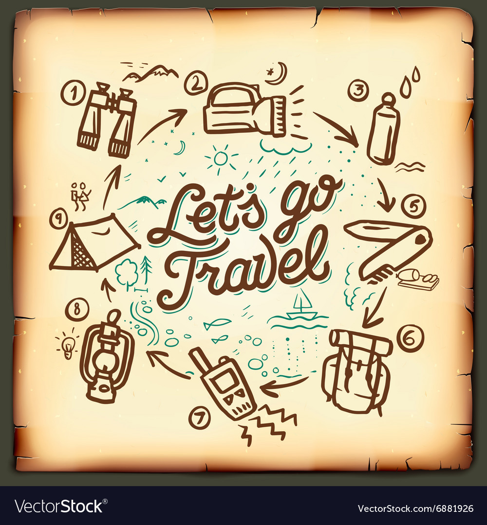 Travel blog adventure blogging online