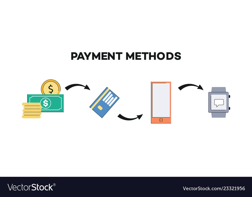 Money evolution concept from barter bitcoin
